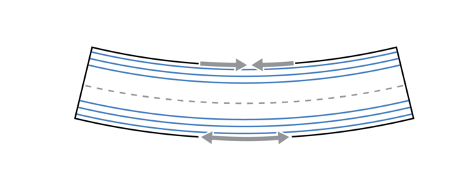fiber sandwich panels explained