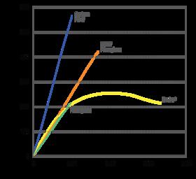 Markforged composite reinforcement fibers