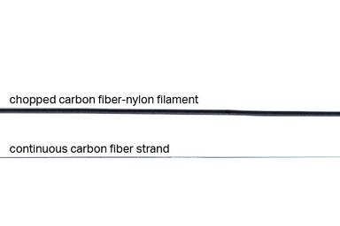 carbon fiber 3D printing types
