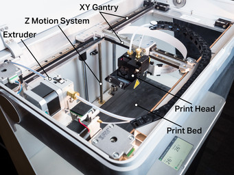 3d printer photo, showing the gantry, z motion system, and extruder
