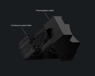What are 3D Printed Composites?