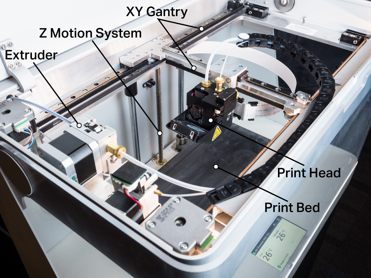 How Does the 3D Printing Process Work?